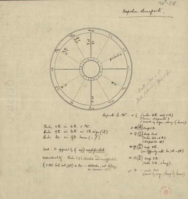 The astrological chart of Napoleon Bonaparte by the hand of Pessoa's heteronym Raphael Baldoe