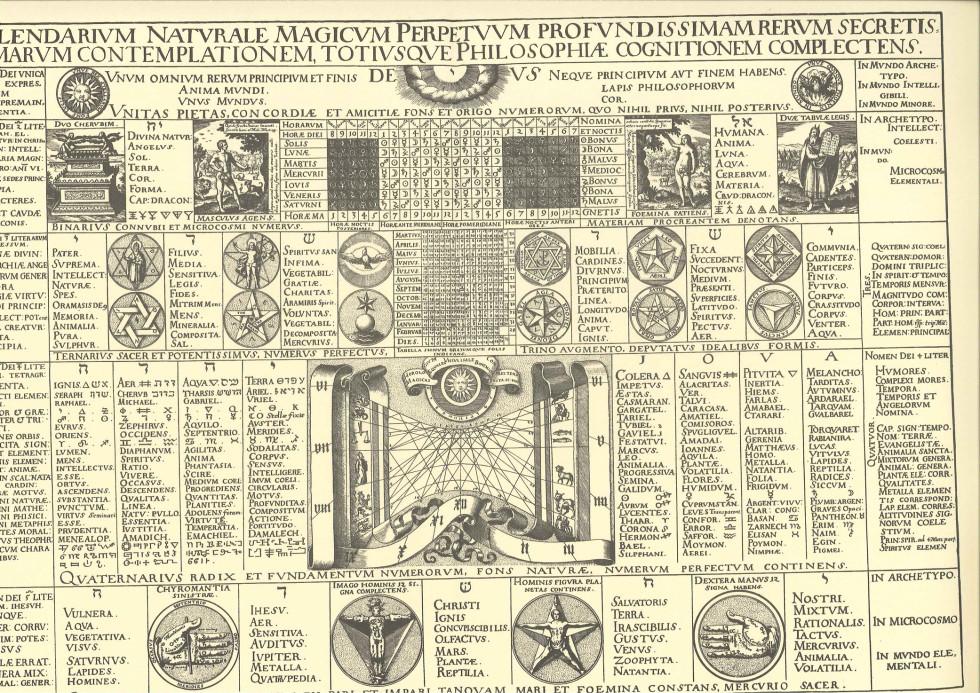 The upper part of Grossschedel's 'Calendarium'.