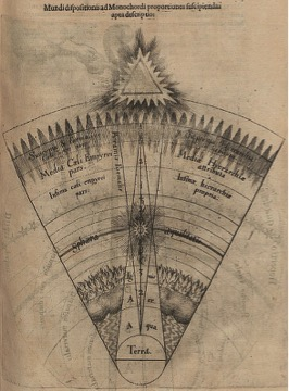 """Robert Fludd, """"Pyramids of Form and Matter"""""""