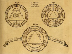 Similar illustrations from contemporary Athanasius Kircher (1602–1680).